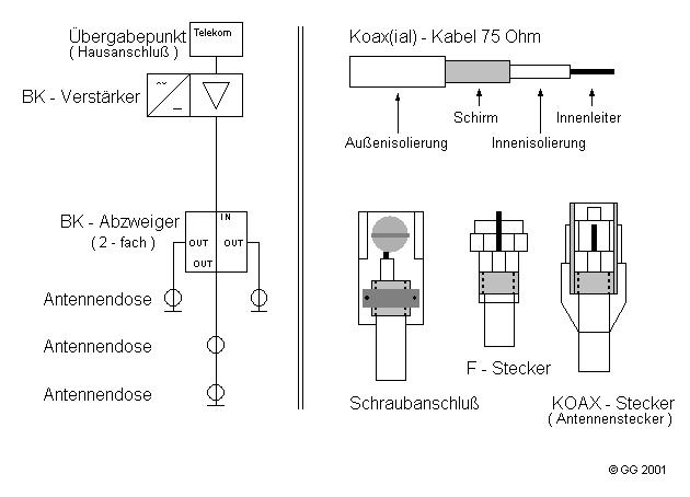 BK - Anlage 02